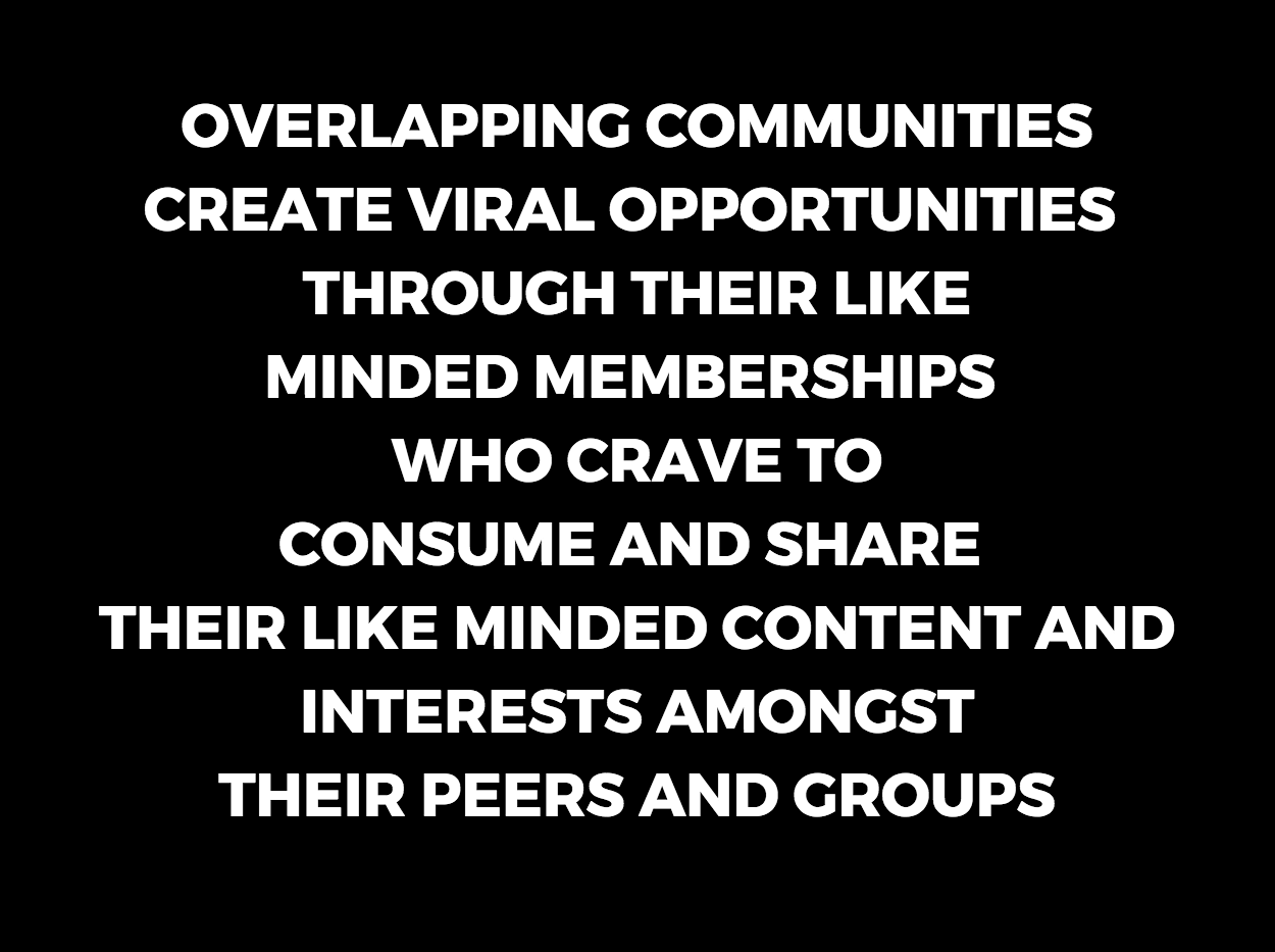 Cycleevents.com Overlapping Communities